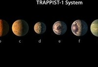 Google discovers new planet which proves Solar System is not unique