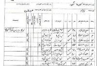 ۱۹ مصدوم در زلزله گیلان+ اسامی مصدومان