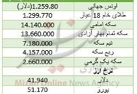سکه ارزان شد/ افت ناچیز دلار+ جدول قیمت