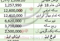 افت قیمت سکه در بازار/طلا سر به زیر شد+جدول قیمت