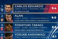 علیپور در رده ششم بازیکن برتر هفته آسیا