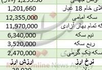 ریزش قیمت طلا در بازار/دلار ارزان شد+جدول قیمت