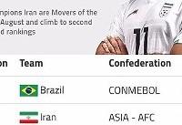 صعود تاریخی و بی نظیر برای فوتبال ساحلی ایران +عکس