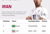 صعود تاریخی تیم فوتبال ساحلی ایران