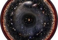 کل جهان قابل مشاهده در یک قاب