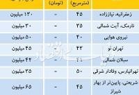 مناسبترین مناطق تهران برای رهن مسکن