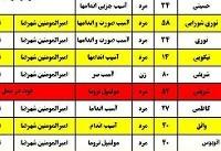 ۹ کشته و زخمی در برخورد ۳ وسیله نقلیه در شهررضا+اسامی