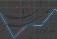 افزایش آرام قیمت طلا / سکه بهار آزادی ۷ هزار تومان رشد کرد+نمودار