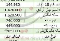 ارزش سکه کم شد/ دلار در سراشیبی قیمت + جدول