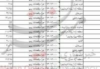 واردات اجزا زیپ به بیش از ۹۸ تن رسید+جدول