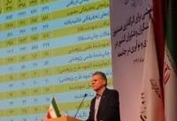 برنامههای بنیاد علم ایران برای توسعه علم و فناوری/آمادگی برای حمایت مالی از انجمنهای علمی