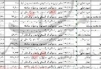 واردات توتون و تنباکو به ۷ هزار تن رسید + جدول