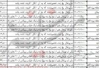 واردات بیش از ۲ هزار تن آب پرتقال به کشور + جدول