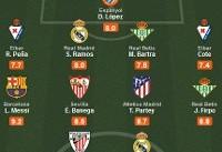 تیم منتخب هفته دوازدهم لالیگا اسپانیا + عکس