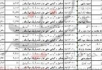 واردات هدفون و گوشی ۴ میلیون دلاری شد + جدول