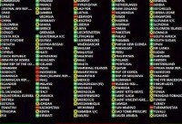 تصویب قطعنامه محکومیت نقض حقوق بشر در ایران در یک کمیته سازمان ملل