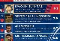 برترین بازیکنان دیدار برگشت فینال لیگ قهرمانان آسیا +عکس
