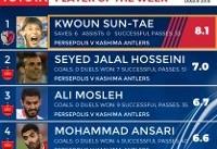 دروازهبان کاشیما بهترین بازیکن بازی برگشت فینال لیگ قهرمانان آسیا