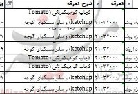 واردات ۶۳۷ تن سس کچاپ به کشور + جدول