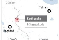 Number of injured in 6.3 magnitude Iran quake rises to 716