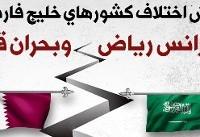 اینفوگرافیک/ افزایش اختلافات كشورهای خلیج فارس در كنفرانس ریاض و بحران قطر