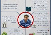 معاملات نجومی درمنی در دفتر شیخ بهایی / املاکی که بسیار بالاتر از قیمت خود ارزشگذاری شدند