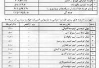 ۱۱۷۲۴۲دلار، هزینه ارزی ایران در المپیک جوانان + جدول