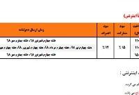 فروش جدید محصولات سایپا از فردا ۲۲ آذر  (+جدول و جزئیات)