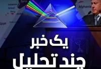 نتانیاهو خط قرمز اسرائیل را مشخص کرد