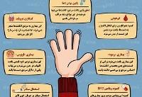 اینفوگرافی / هفت عامل سردی دائمی دستها