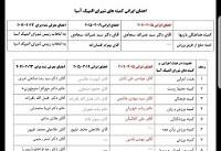 فهرست اولیه کاندیداهای کمیته ملی المپیک برای حضور در انتخابات OCA