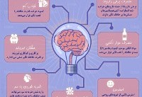 اینفوگرافی / چه عواملی موجب ضعف حافظه میشوند؟
