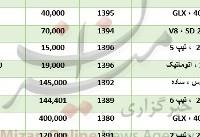 قیمت خودرو پژو در بازار+جدول