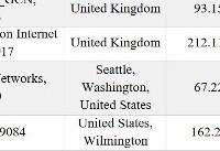 جزئیات تازه از حمله سایبری به سایت های خبری ایران + اسامی سایتهای در معرض تهدید