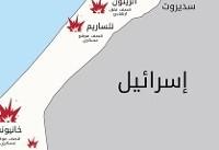 وضع ناآرام غزه؛ دو شهید و ادامه حملات صهیونیست ها