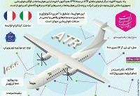 سقوط هواپیمای آسمان در سمیرم