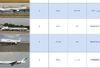 آشنایی با شرکت هواپیمایی آسمان