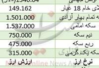 طلا و سکه گران شد+ جدول