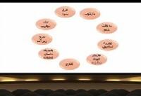 ۹ فیلم در رقابت آرای مردمی فیلم فجر