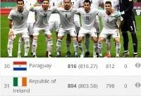 تیم ملی فوتسال ایران همچنان تیم ششم جهان