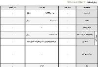 فروش ویژه فرودین ۵ خودروی هیوندایی در ایران با شرایط نقدی و نقد و اقساط (+جزئیات و جدول)