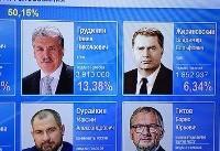 نتیجه انتخابات روسیه: پوتین با کسب ۷۵ درصد آراء پیروز شد