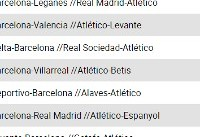 بارسلونا چگونه قهرمان لالیگا میشود؟