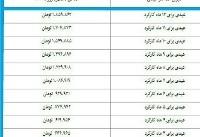 میزان عیدی امسال چقدر است؟ | جدول: حداقل عیدی ۹۶