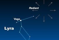 From Lyrids to Perseids: Meteor showers to watch out for in 2018