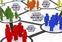 نقش سازمانهای مردم نهاد در حمایت از کالای ایرانی چیست؟