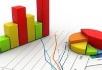کاهش نرخ تورم در نخستین ماه سال ۹۷