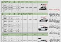 فروش نقدی و اقساطی محصولات ام وی ام با اقساط مختلف (+جدول کامل)