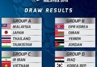 ایران در گروه C با ویتنام، هند و اندونزی همگروه شد