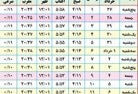 اوقات شرعی ماه مبارک رمضان ۱۴۳۹- شهر تهران+جدول